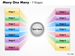 Many One Many 7 Stages 6