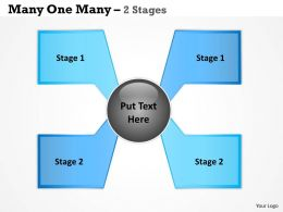 Many One Many Process 2 Stages 8