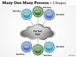 Many One Many Process 3 Stages 8