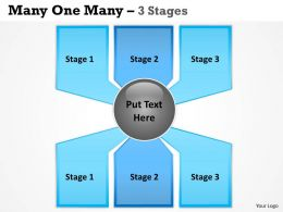 Many One Many Process 3 Stages 9