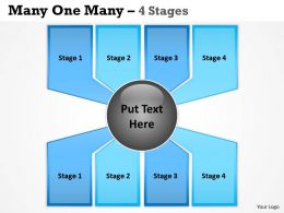 Many One Many Process 4 Stages 1