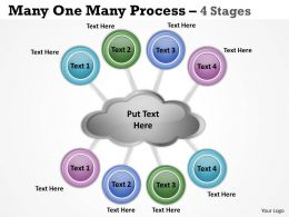 Many One Many Process 4 Stages 8