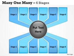 Many One Many Process 6 Stages 1