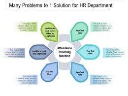 Many Problems To 1 Solution For HR Department