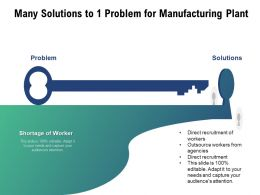 Many Solutions To 1 Problem For Manufacturing Plant