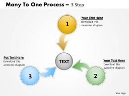 Many To One Process 3 Step 3