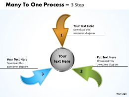 Many To One Process 3 Step
