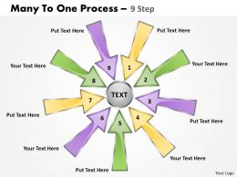 Many To One Process 9 Step 2