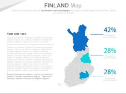 Map Of Finland And Percentage Analysis Powerpoint Slides