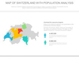 Map Of Switzerland With Population Analysis Powerpoint Slides