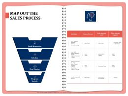 Map Out The Sales Process Deal Ppt Powerpoint Presentation Icon