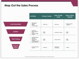 Map Out The Sales Process Lead Generation Ppt Powerpoint Presentation Show