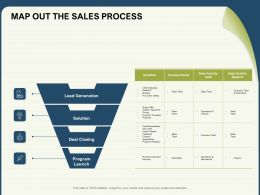 Map Out The Sales Process Negotiations Ppt Powerpoint Presentation Summary