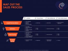 Map Out The Sales Process Ppt Powerpoint Presentation Layouts Example File