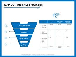 Map Out The Sales Process Site Visits Ppt Powerpoint Presentation Layouts Example