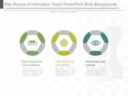 Map Source Of Information Vision Powerpoint Slide Backgrounds