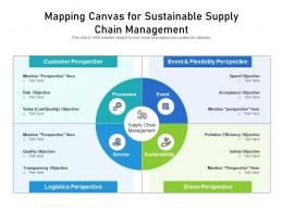 Mapping Canvas For Sustainable Supply Chain Management