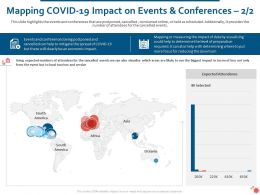 Mapping Covid 19 Impact On Events And Conferences Scheduled Ppt Picture