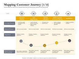 Mapping Customer Journey Process Customer Retention And Engagement Planning Ppt Themes