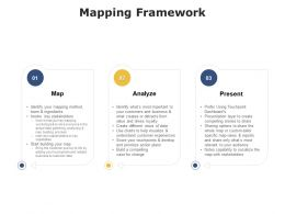 Mapping Framework Analyze Ppt Powerpoint Presentation Summary Pictures