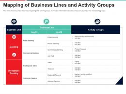 Mapping Of Business Lines And Activity Groups Approach To Mitigate Operational Risk Ppt Themes