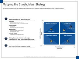 Mapping The Stakeholders Strategy Engagement Management Ppt Portrait