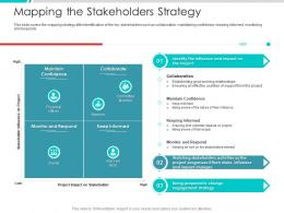 Mapping The Stakeholders Strategy Project Engagement Management Process Ppt Ideas