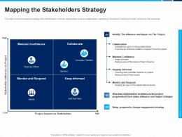 Mapping The Stakeholders Strategy Stakeholders Project Engagement And Involvement Process Ppt Grid