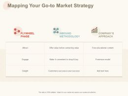 Mapping Your Go To Market Strategy Ppt Powerpoint Presentation Themes