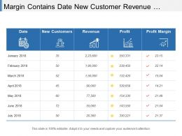 Margin Contains Date New Customer Revenue And Profit Table