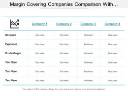 Margin Covering Companies Comparison With Revenue Expenses And Profit