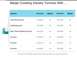 Margin Covering Industry Turnover With Manufacturing Motor Vehicle Retailing