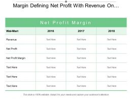 Margin Defining Net Profit With Revenue On Yearly Basis