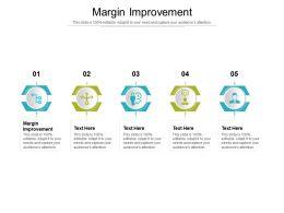 Margin Improvement Ppt Powerpoint Presentation Ideas Background Image Cpb