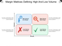 Margin Matrices Defining High And Low Volume