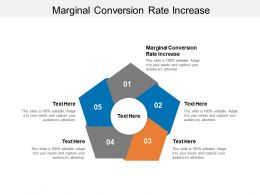 Marginal Conversion Rate Increase Ppt Powerpoint Presentation Ideas Cpb