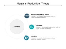 Marginal Productivity Theory Ppt Powerpoint Presentation Model Deck Cpb