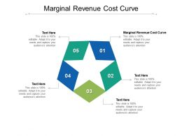 Marginal Revenue Cost Curve Ppt Powerpoint Presentation Infographic Template Slide Portrait Cpb