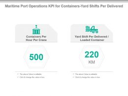 Maritime Port Operations Kpi For Containers Yard Shifts Per Delivered Powerpoint Slide