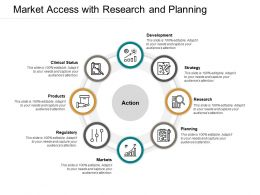 Market Access With Research And Planning