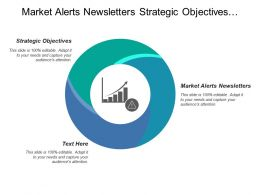 Market Alerts Newsletters Strategic Objectives Organization Structure Governance