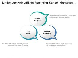 Market Analysis Affiliate Marketing Search Marketing Click Generation