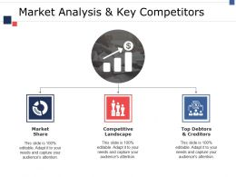 Market Analysis And Key Competitors Ppt Infographics Show