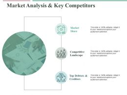 Market Analysis And Key Competitors Ppt Professional Layout Ideas