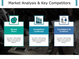 Market Analysis And Key Competitors Ppt Samples Download