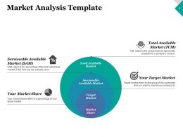 Market Analysis Business Ppt Inspiration Graphics Template