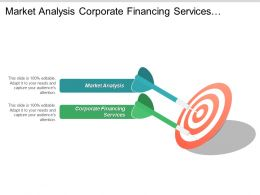 Market Analysis Corporate Financing Services Marketing Analytics Organisational Management Cpb