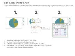 market_analysis_dashboard_powerpoint_slide_designs_Slide03