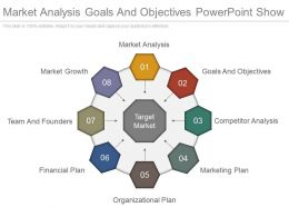 Market Analysis Goals And Objectives Powerpoint Show