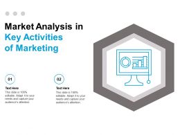 Market Analysis In Key Activities Of Marketing